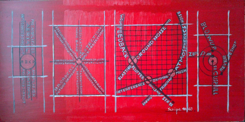 Gerald Shepherd - Script